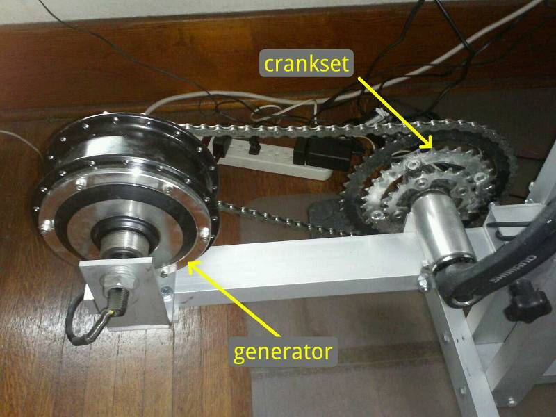 pedal powered generatorz Generator powered by pedaling can also charge off mains power bank has a  12v battery and can recharge any electrical appliance.
